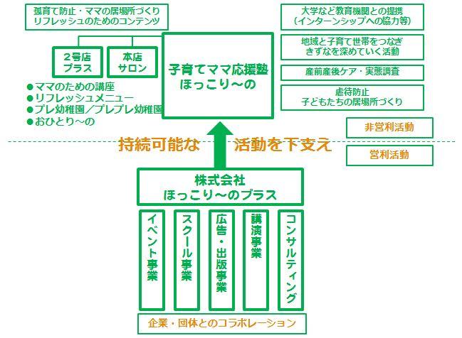 plus_concept01